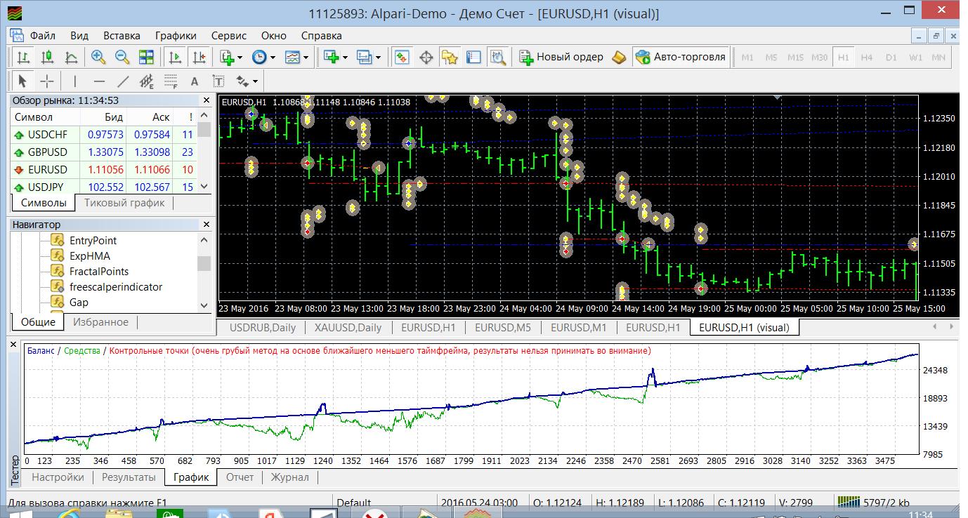 Invest74.ru/forex_laboratory forex стратегии трейлинг
